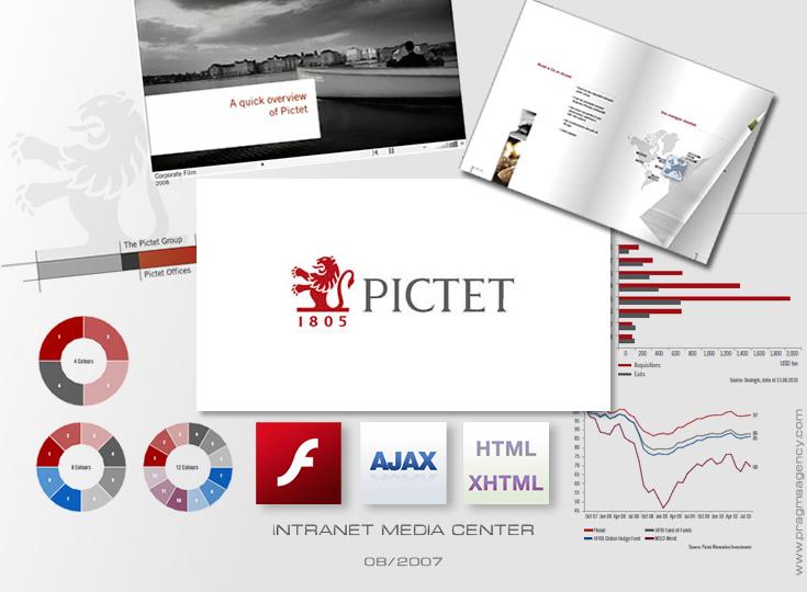 Pictet-Main