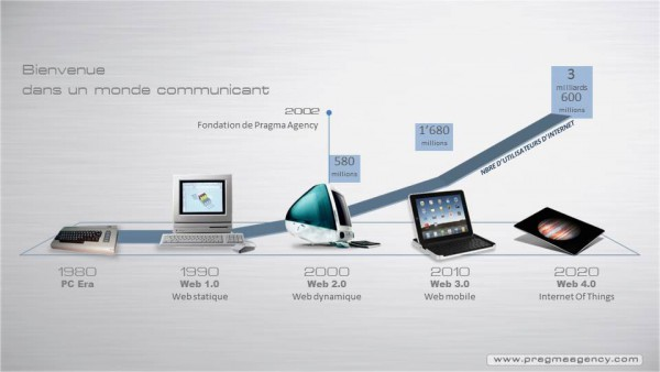 web-history
